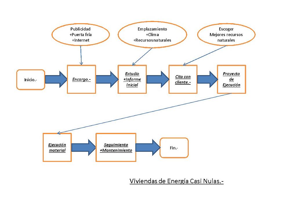 VIVIENDAS-ENERGIA-CASINULA